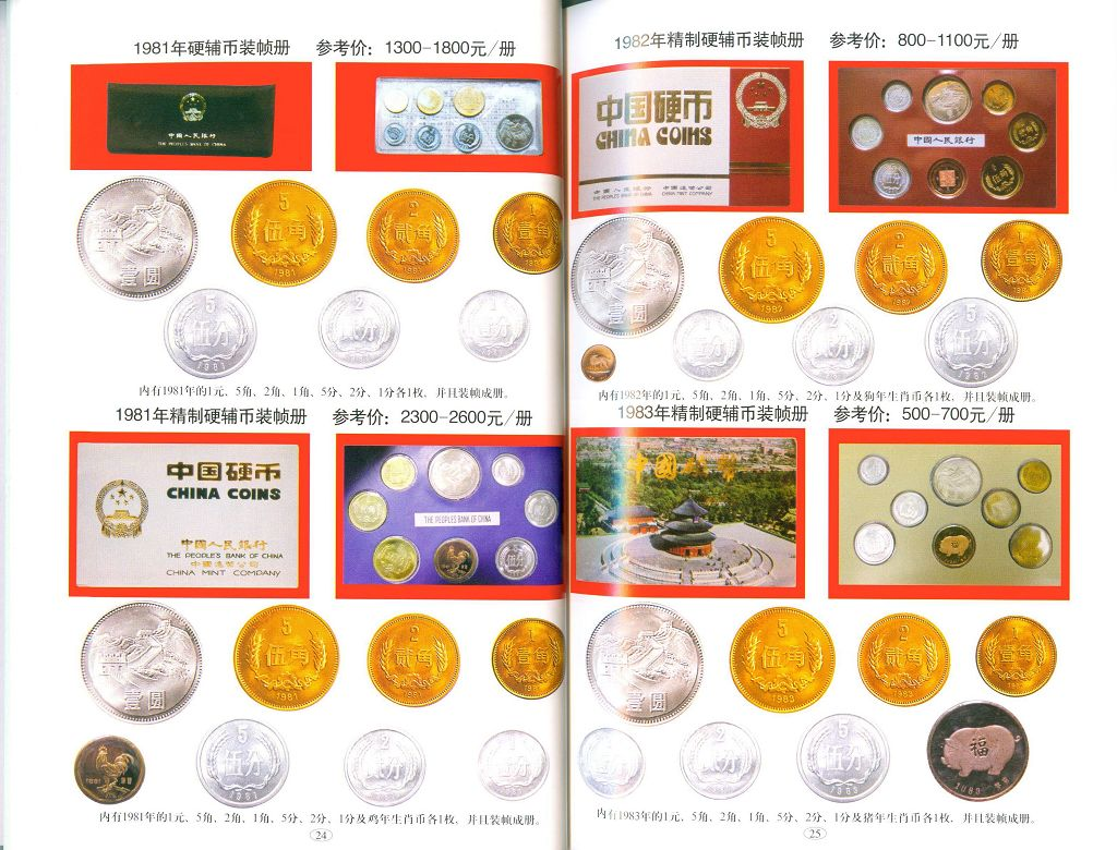 F1033, Brief Illustrated Catalogue of P.R.China's Coin (2012)