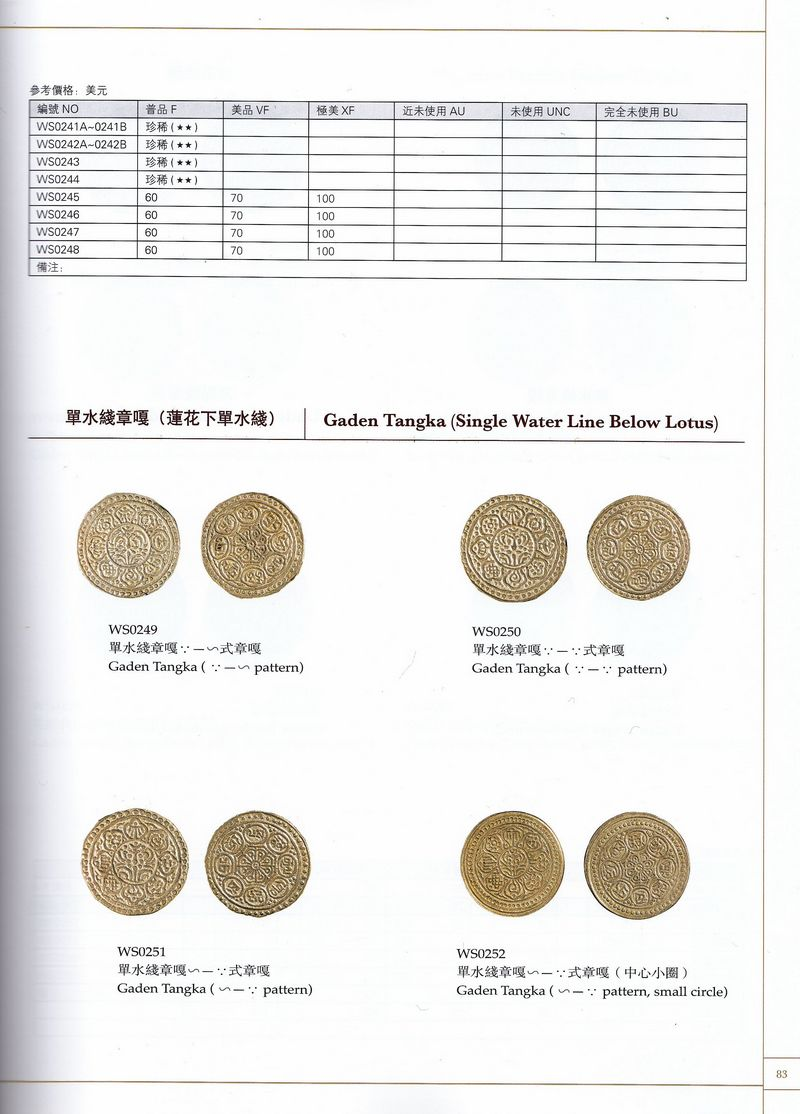 F1523, Illustrated Catalogue of Chinese Gold & Silver Coins (2012)