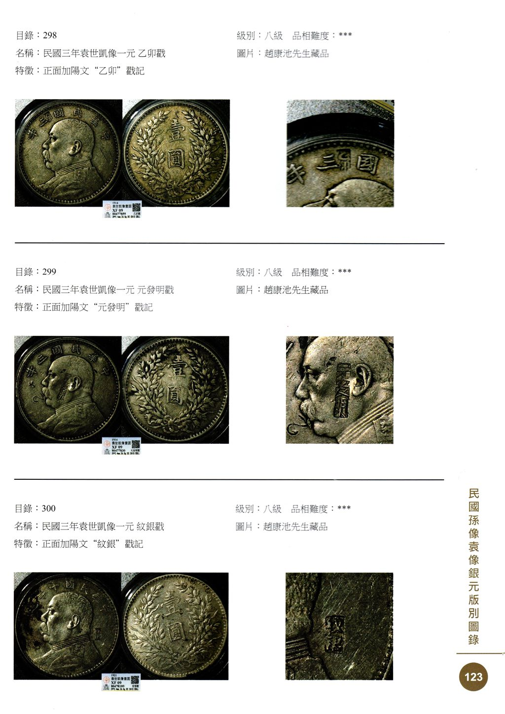 F1527, Catalog of Yuan Shih-Kai and Bust of Sun Yat-sen Silver Coins (2018)